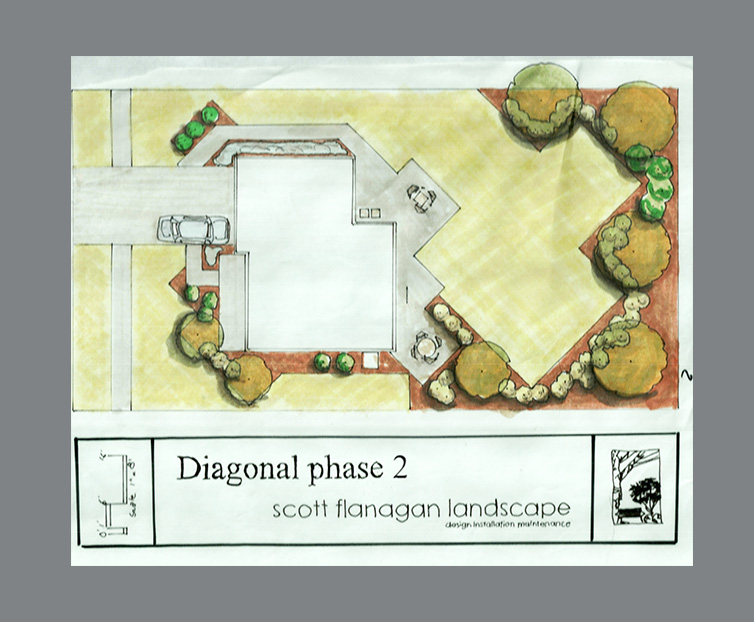 Multi Phase Landscape Design