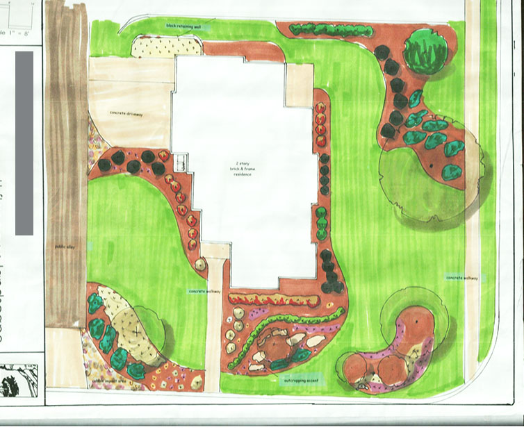 Landscape Project Management